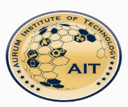 TCET Aurum Institute of Engineering and Technology AKA Takshashila