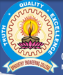 SEC-Sphoorthy Engineering College
