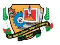 SRPCE-Smt Radhikabai Pandav College of Engineering