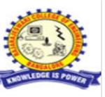 RRCMS-Raja Rajeshwari College of Management Studies