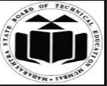 NESKCET-N E S Kalawatibai College of Engineering and Technology