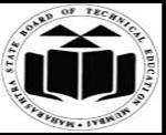 RLPC-Rambhau Lingade Polytechnic College