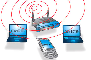 Wireless Networking notes for B.tech student in IITTCE Himachal Pradesh University