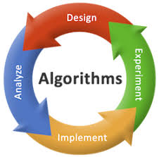 Design Analysis of Algorithms imp topics