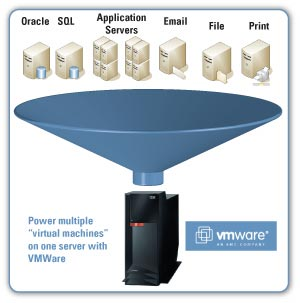 Virtualization seminar