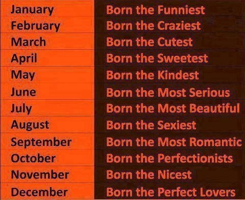 born facts about people
