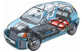 Automobile Engineering Vehicle dynamics full notes
