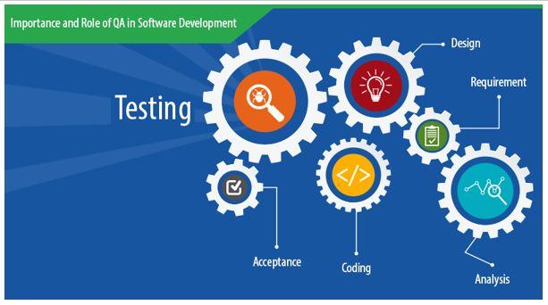 Testing@S/W