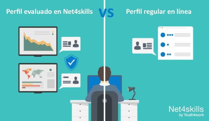 Perfil evaluado en Net4skills vs. Perfil regular en línea