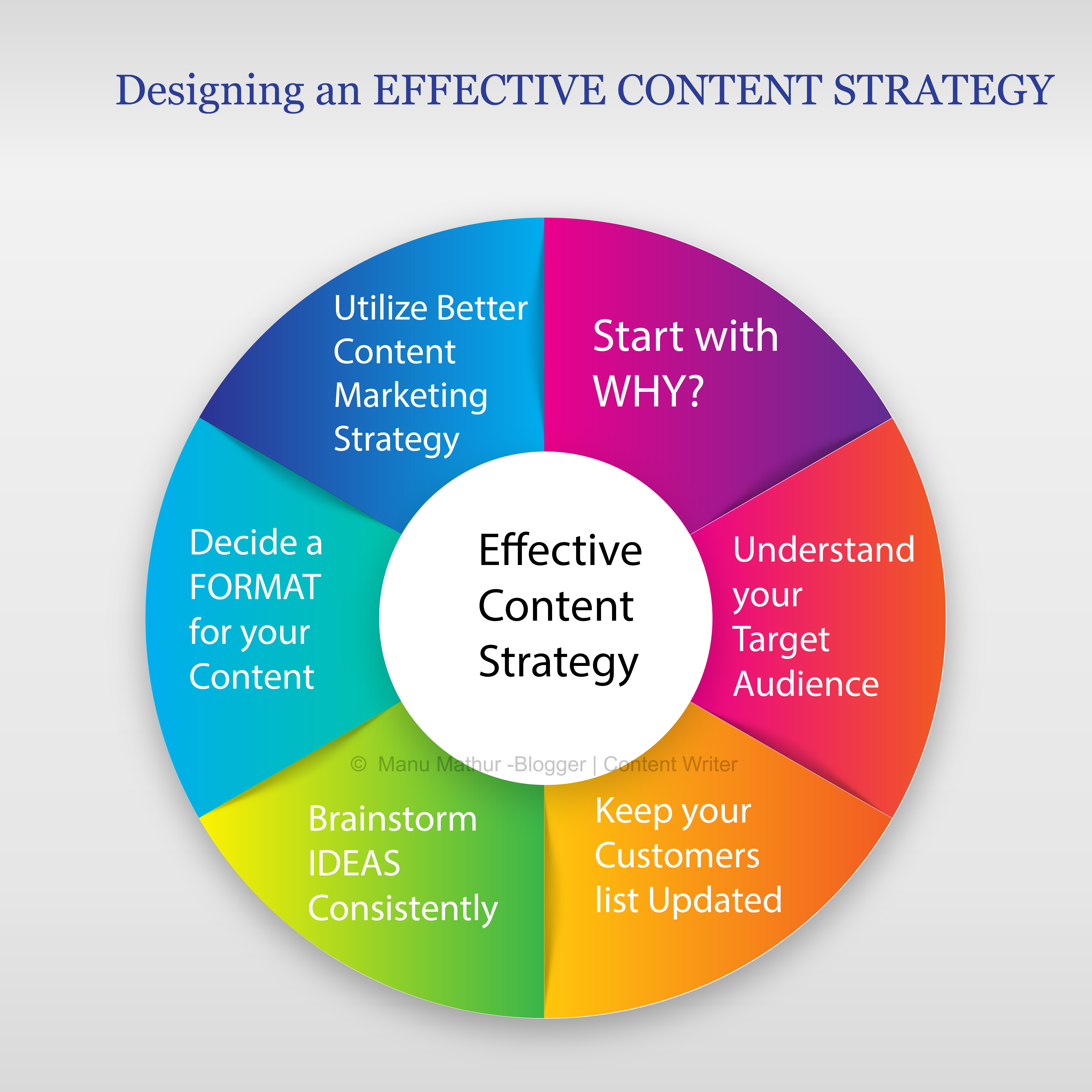 content-creation-strategy