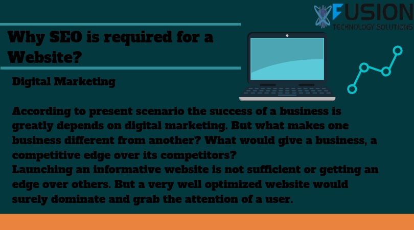 Why SEO is required for a Website?