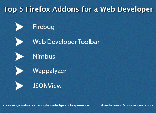 Top 5 Firefox Addons for a Web Developer