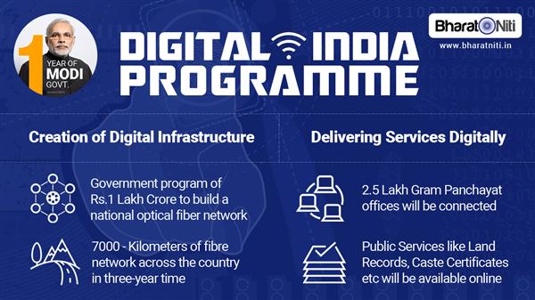 digital-india (2)
