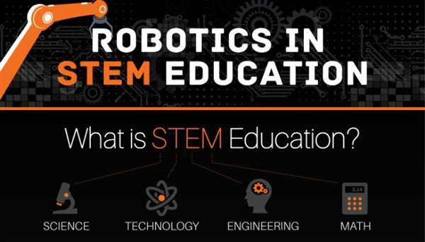 The Growth of Robotics in STEM Education