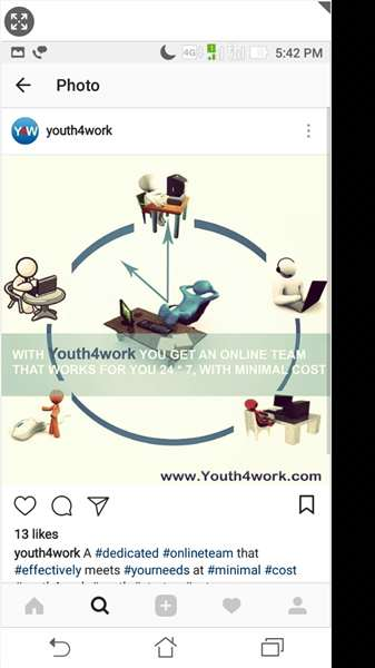 Youth4work for COMPETITIVE exams