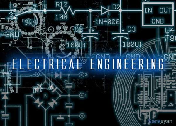 Electronics Engineering Scope in India 2017-2025