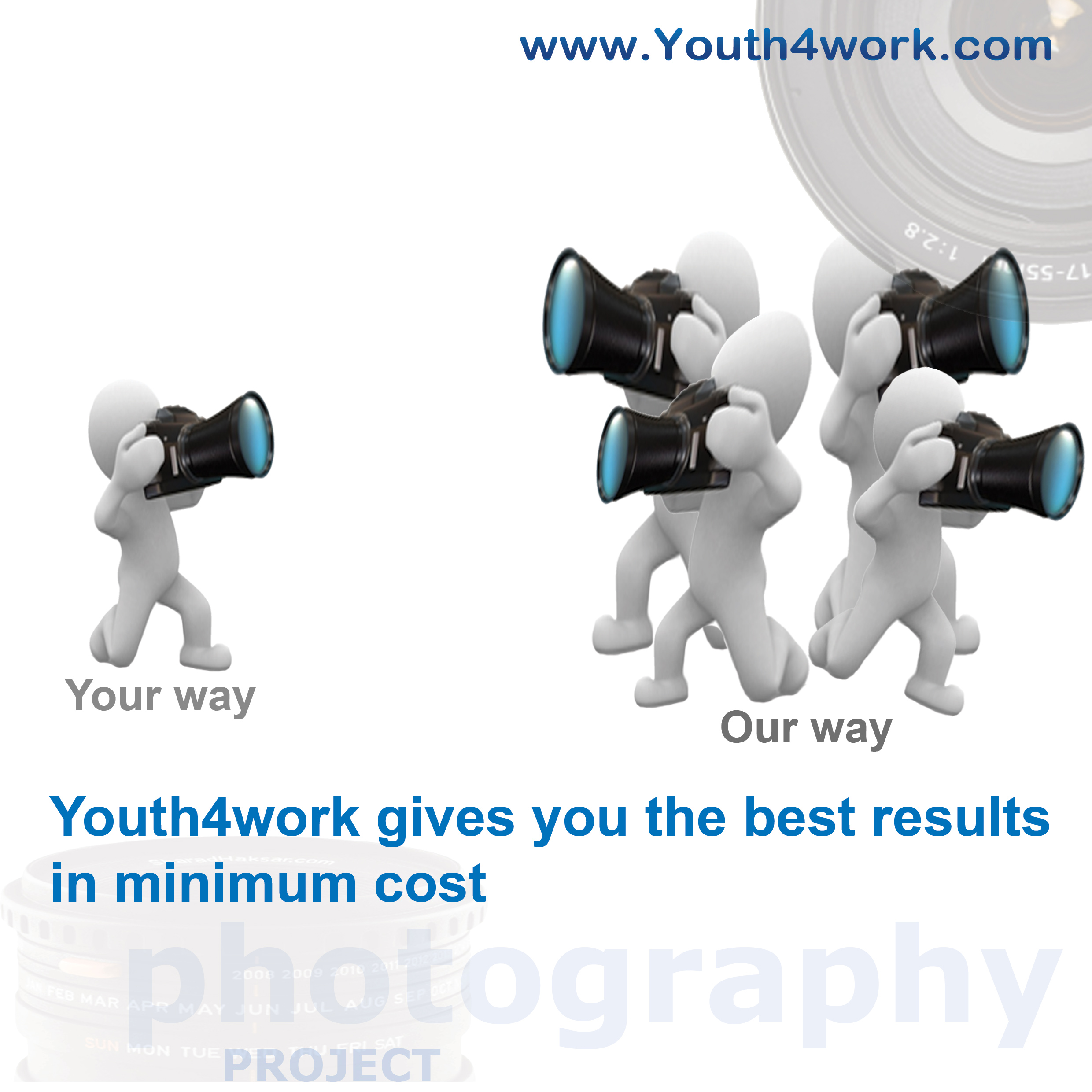 Youth4work gives you the best results in minimum cost