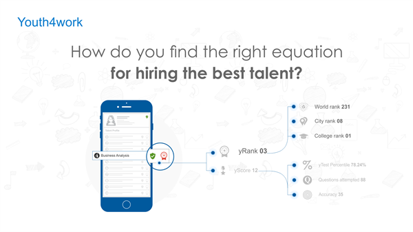 How do you find the right equation for hiring the best talent?