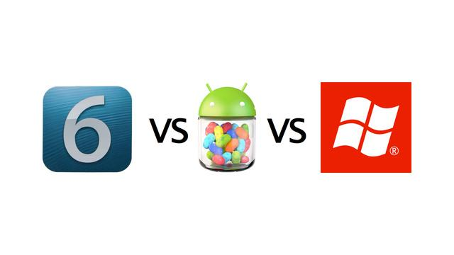 Which Platform to choose! (Android (google) vs Apple  vs Windows