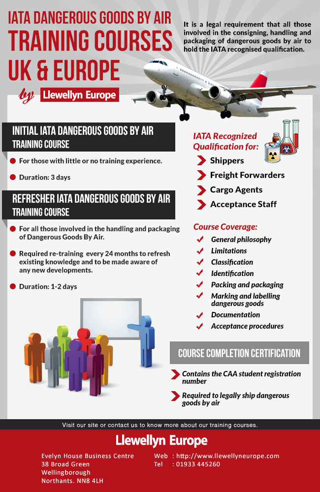 IATA DANGEROUS GOODS BY AIR TRAINING COURSES UK & EUROPE