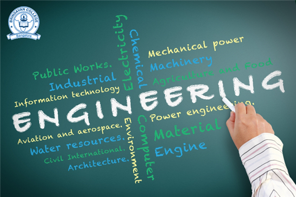 Career, scope & growth prospects : Engineering