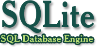 What is SQLite & Database Operations?