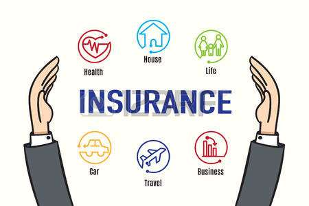 Understanding the insurance need