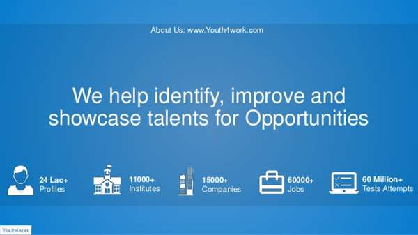 Youth4Work App ( Prep. Guru), its features and about.