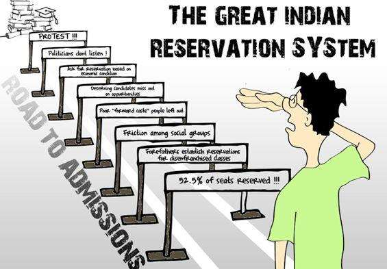 Reservation Vs. Talent