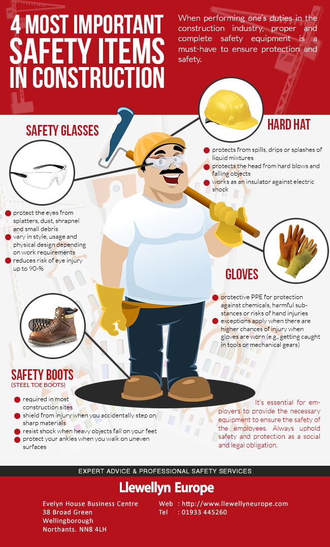 4 Most Important Of Safety Items In Construction