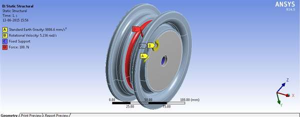 pre-estimate the fatigue life of steel wheel by using ansys
