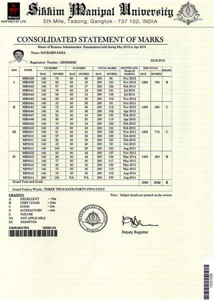 Final Mark Sheet