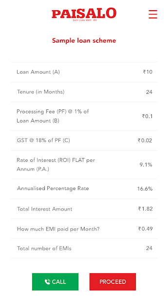 Loan Scheme
