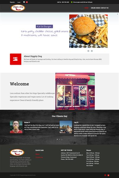 Wordpress Work