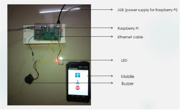 IoT based Home Automation System using Raspberry Pi