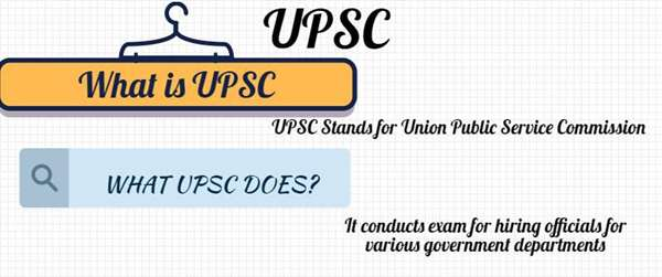 First Project on UPSC Recruitment