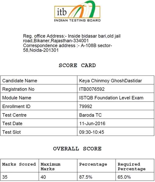 ISTQB Certified