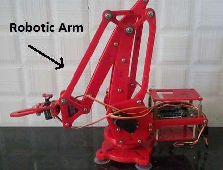 Automatic Article Lifting Machine