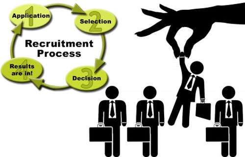 RECRUITMENT PROCESS SYSTEM