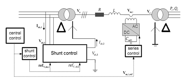 Power Quality and Case Study Using Distributed Power Flow Controller