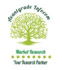 job in Avantgrade Infocom