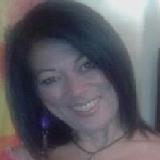Sonia  Gricelia Mijares Gonzalez