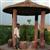 Vivek Agrahari