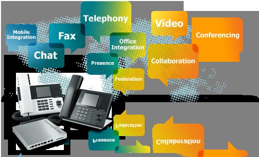 Comunicación Unificada TI