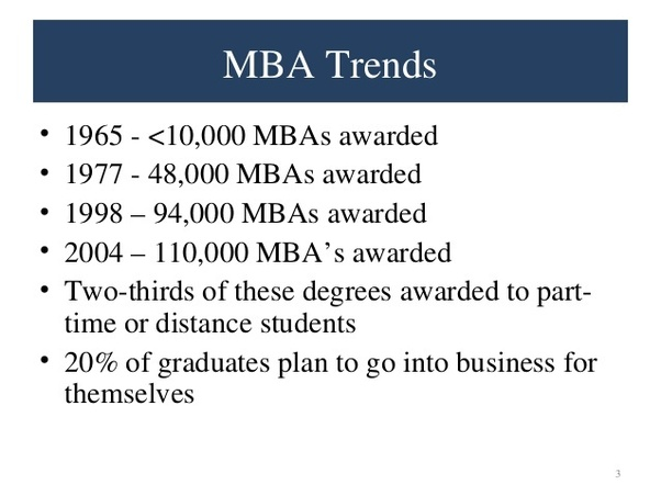 Why do we need to pursue MBA?