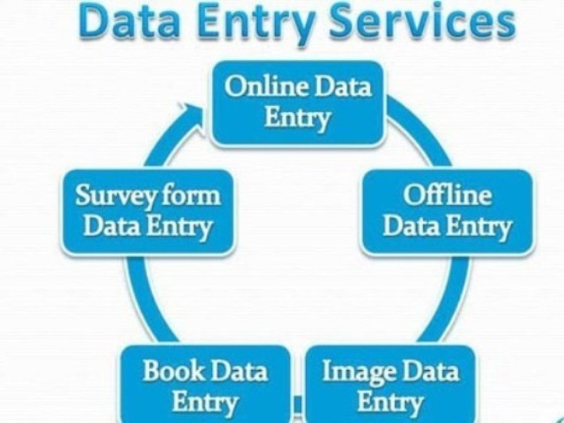 Data Entry Excel