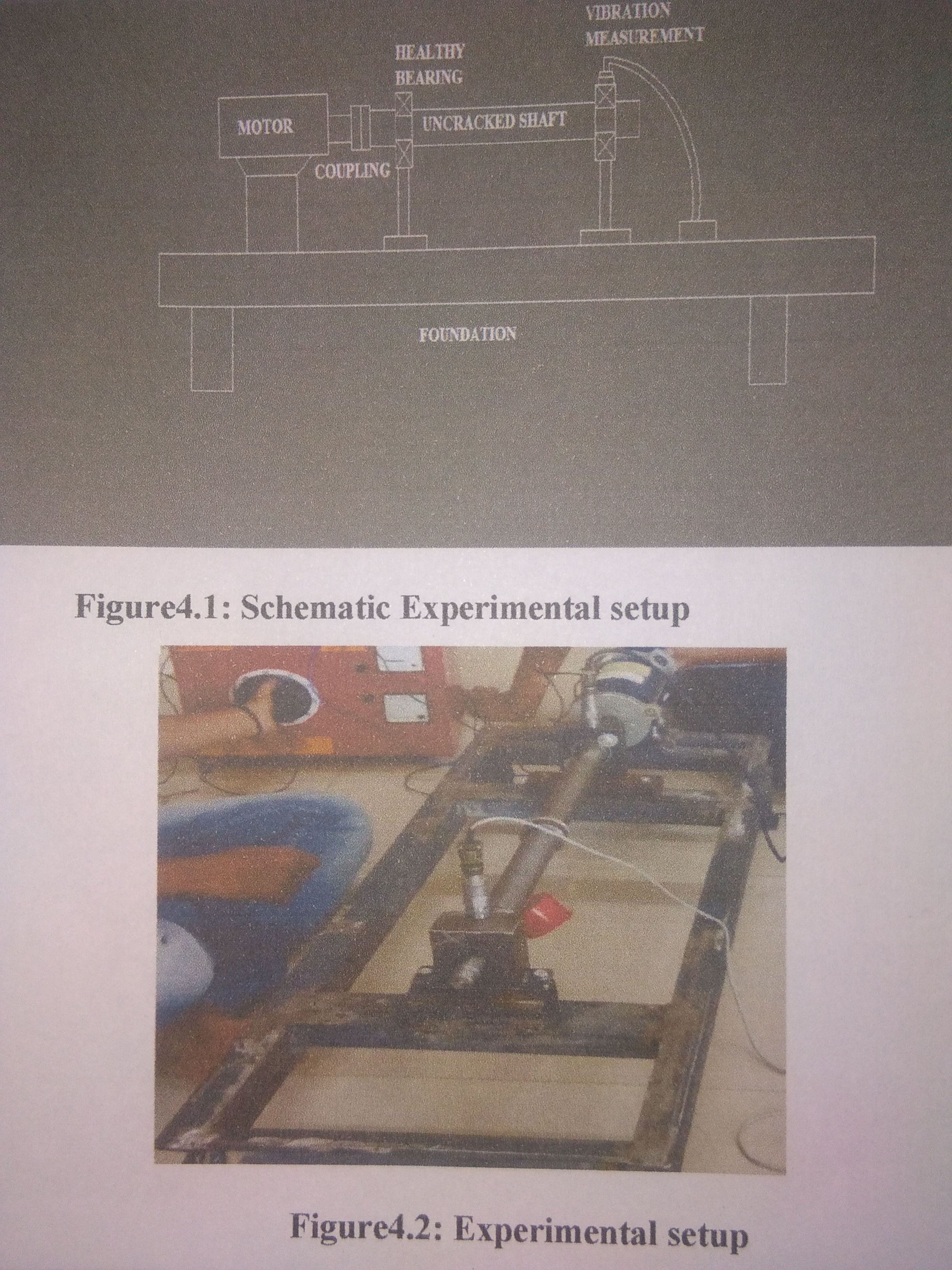 """Project - """"Experimental investigation of vibration diagnosis of multi -cracked rotor shaft. """""""